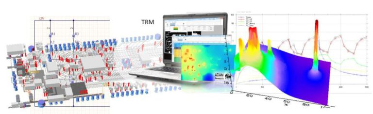 Thermal Research Management